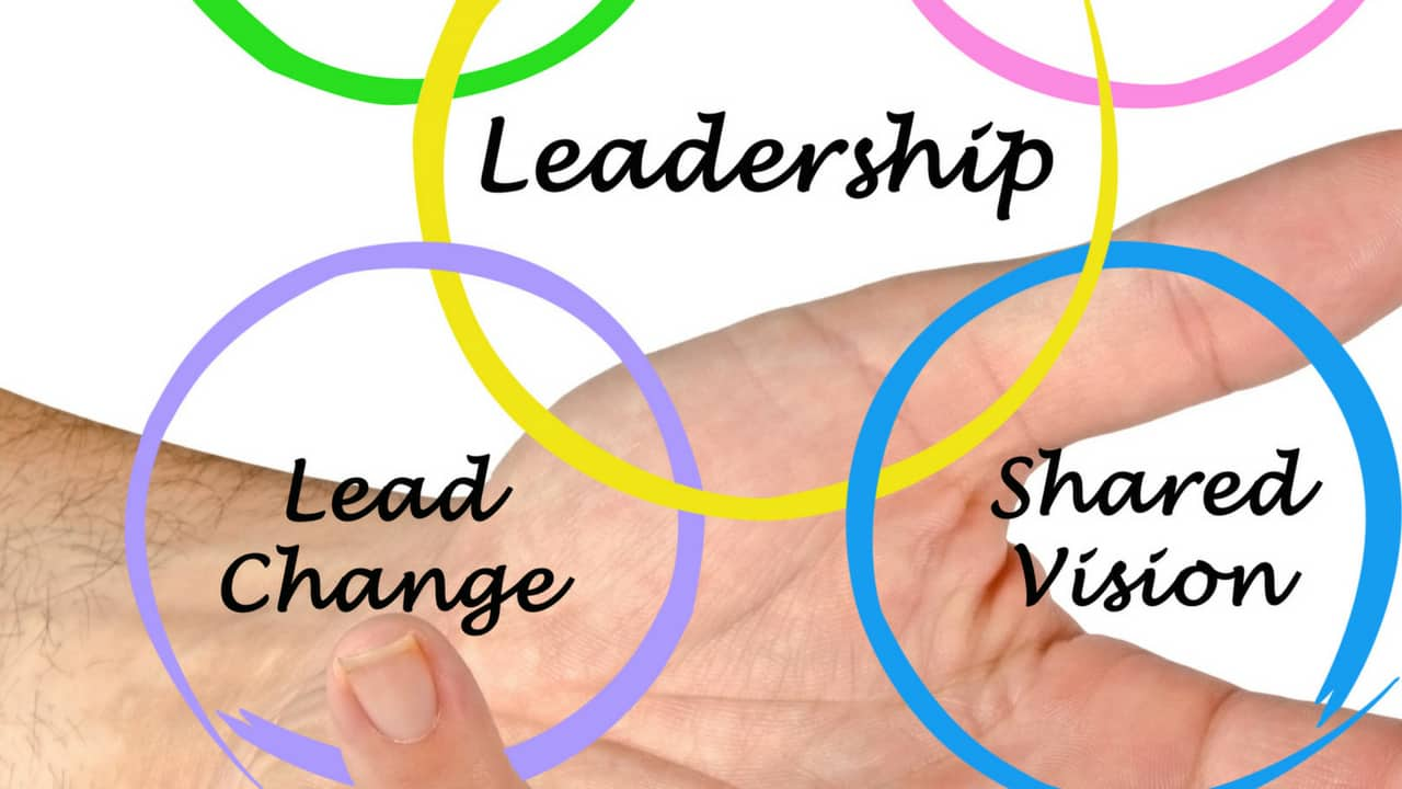 How to Lead Change Effectively - betteremployees.net