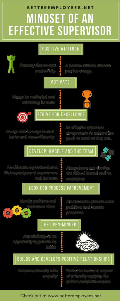 mindset infographic - supervisory skills