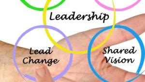 leading change supervisory skills